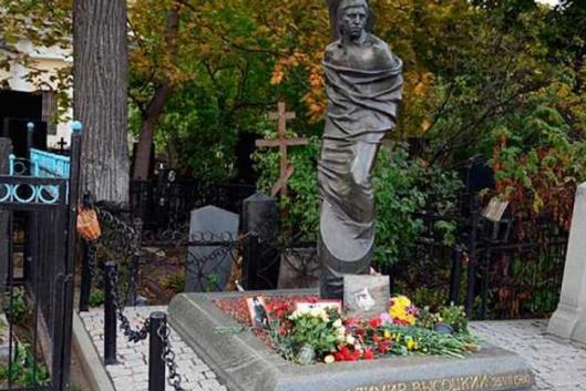 Ваганьковский некрополь